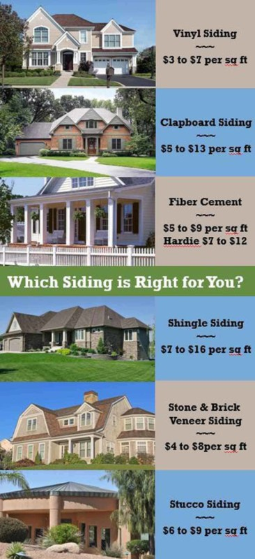 house siding is a personal choice with many different materials & styles to pick from ...