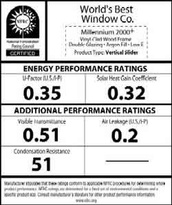 window-energystar-label-a4w