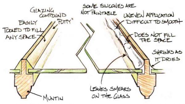 when reglazing a wood window, you must use glazing putty & never caulking