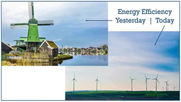 energy efficient homes are important & evolving from windmills to wind turbines, solar & more