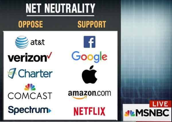 when you want to learn what is net neutrality, one place to look is who supports the regulations & who doesn't