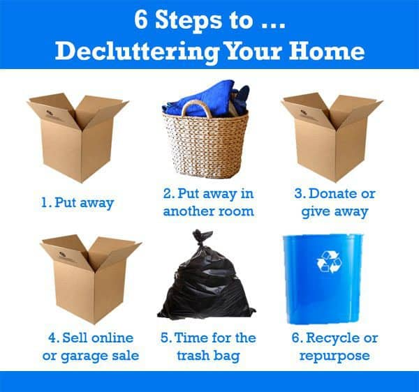 when you clear the clutter in your home, you'll find you've also reduced the stress level so time to get started?