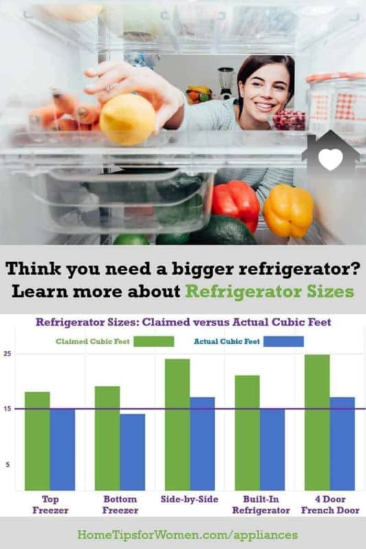 beware: refrigerator sizes can be misleading so make sure you know what you're comparing