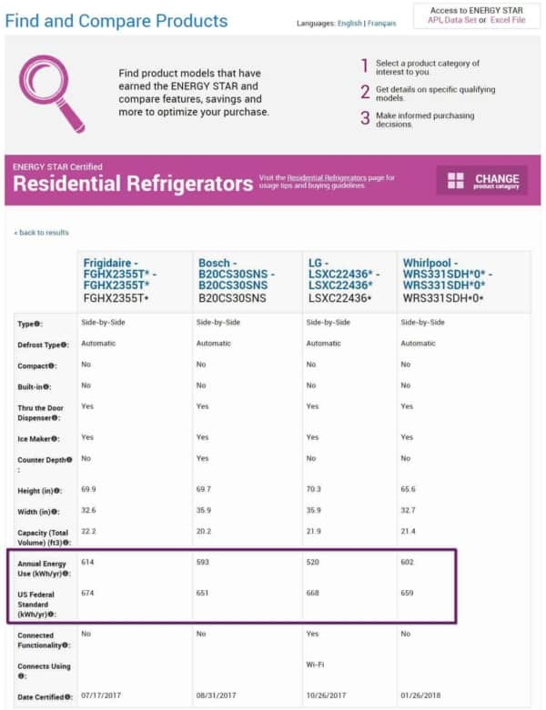 comparing refrigerator specs that meet or exceed Energy Star federal standards