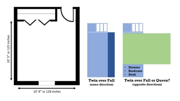 diagram showing different twin over full bunks, the perfect bed for small bedrooms solution