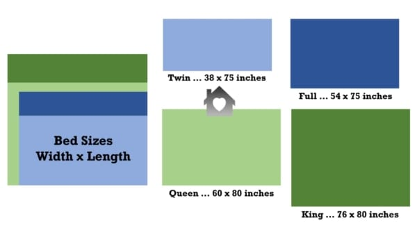 illustration showing different bed sizes to help you find the best beds for small bedrooms