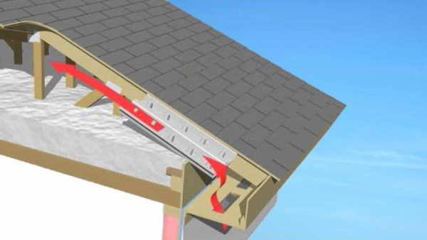 diagram showing air flow from soffits through attic baffles to ridge vents at top of roof